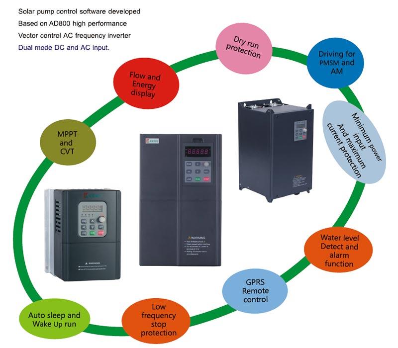PV350/PV800 solar pump inverter