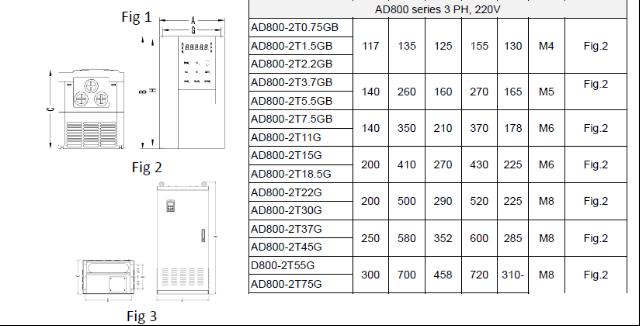 AD800S VFD for PMSM (permanentmagnetsynchronousmotor)