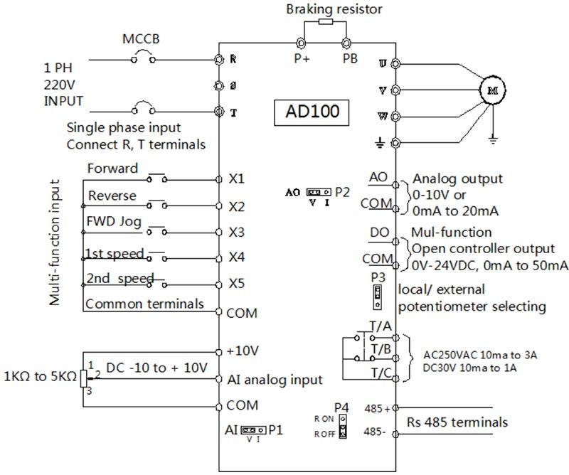 AD100 Mini Variable Speed Drive