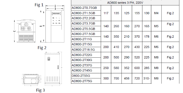 AD800 Series High Performance Vector Control VFD