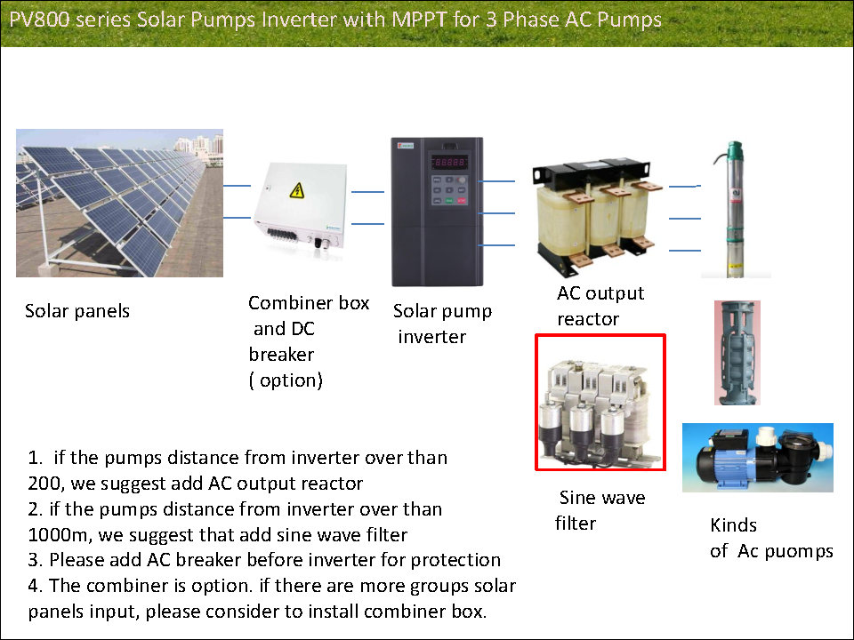 How to Install a Solar Pumping System